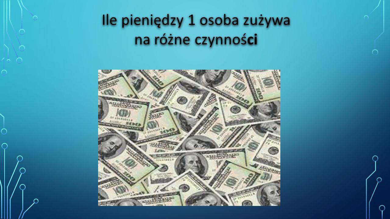 Ile pieniędzy 1 osoba zużywa na różne czynności