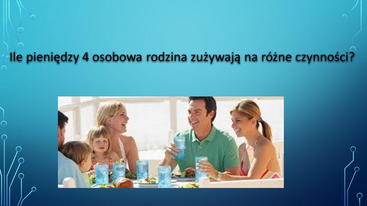 Ile pieniędzy 4 osobowa rodzina zużywają na różne czynności