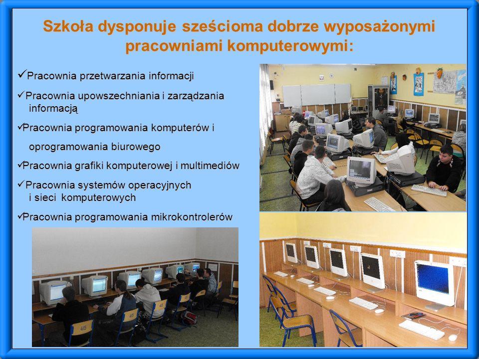 Szkoła dysponuje sześcioma dobrze wyposażonymi pracowniami komputerowymi: Pracownia przetwarzania informacji Pracownia przetwarzania informacji Pracownia upowszechniania i zarządzania informacją Pracownia upowszechniania i zarządzania informacją Pracownia programowania komputerów i Pracownia programowania komputerów i oprogramowania biurowego oprogramowania biurowego Pracownia grafiki komputerowej i multimediów Pracownia grafiki komputerowej i multimediów Pracownia systemów operacyjnych i sieci komputerowych Pracownia systemów operacyjnych i sieci komputerowych Pracownia programowania mikrokontrolerów Pracownia programowania mikrokontrolerów