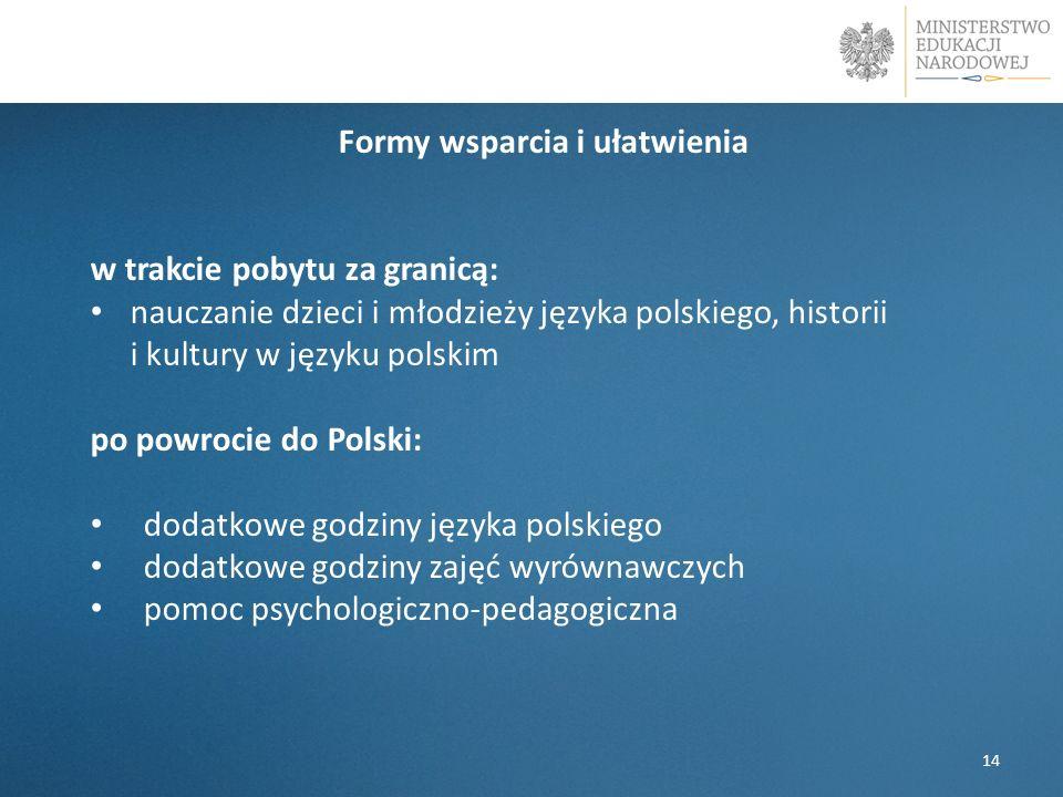 Formy wsparcia i ułatwienia w trakcie pobytu za granicą: nauczanie dzieci i młodzieży języka polskiego, historii i kultury w języku polskim po powroci