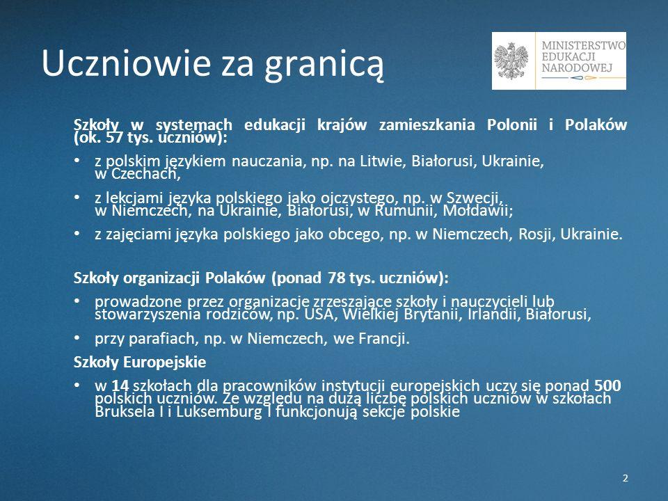 Uczniowie za granicą Szkoły w systemach edukacji krajów zamieszkania Polonii i Polaków (ok. 57 tys. uczniów): z polskim językiem nauczania, np. na Lit