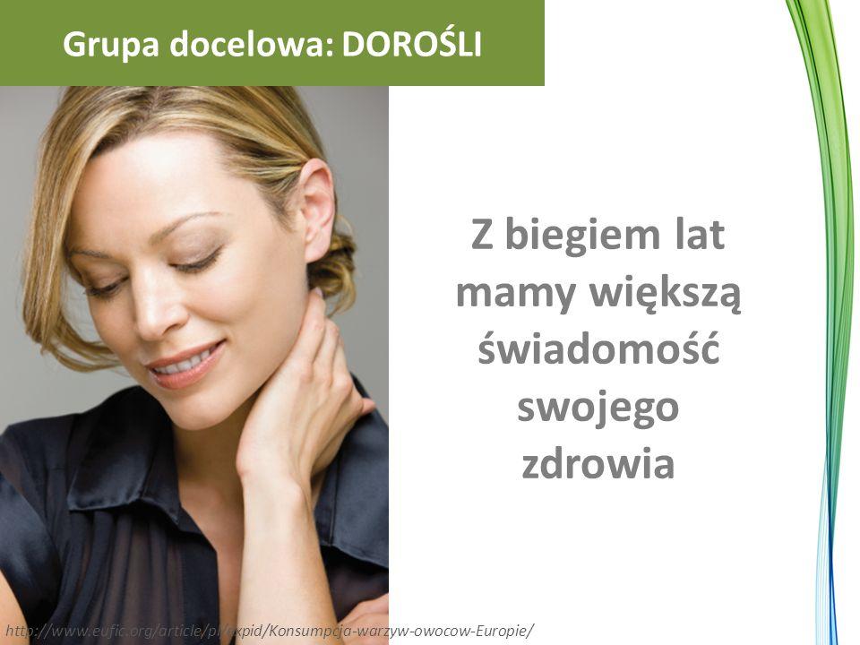 Z biegiem lat mamy większą świadomość swojego zdrowia Grupa docelowa: DOROŚLI http://www.eufic.org/article/pl/expid/Konsumpcja-warzyw-owocow-Europie/