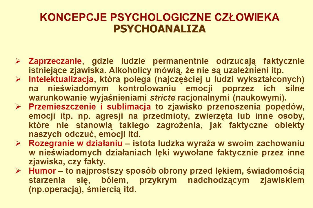 KONCEPCJE PSYCHOLOGICZNE CZŁOWIEKA PSYCHOANALIZA Do mechanizmów obronnych psychoanalitycy zaliczają:  Wyparcie – niedopuszczenie do świadomości niepokojących myśli, wspomnień lub emocji.
