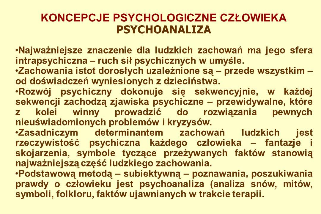 KONCEPCJE PSYCHOLOGICZNE CZŁOWIEKA PSYCHOANALIZA Psychoanalitycy odrzucają poglądy behawiorystów i twierdzą, że człowiek nie jest istotą sterowaną z zewnątrz, lecz jego wewnętrzne siły motywacyjne (popędy i potrzeby) decydują o tym co czyni.
