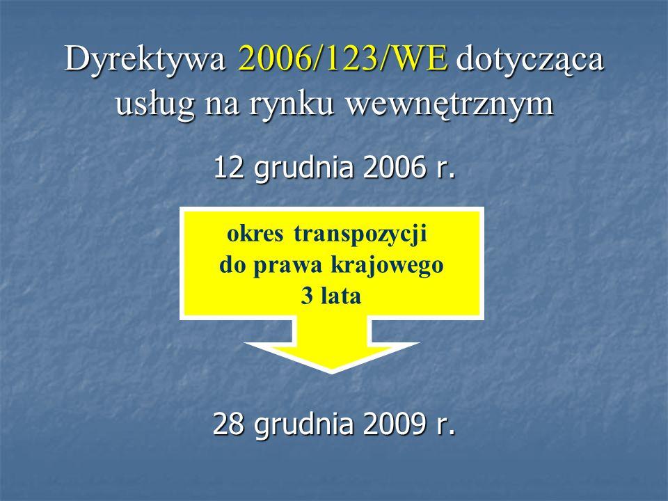 Dyrektywa 2006/123/WE dotycząca usług na rynku wewnętrznym 12 grudnia 2006 r.