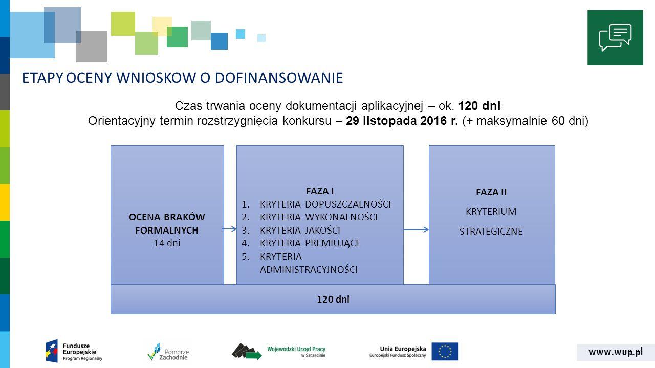 www.wup.pl ETAPY OCENY WNIOSKOW O DOFINANSOWANIE Czas trwania oceny dokumentacji aplikacyjnej – ok.
