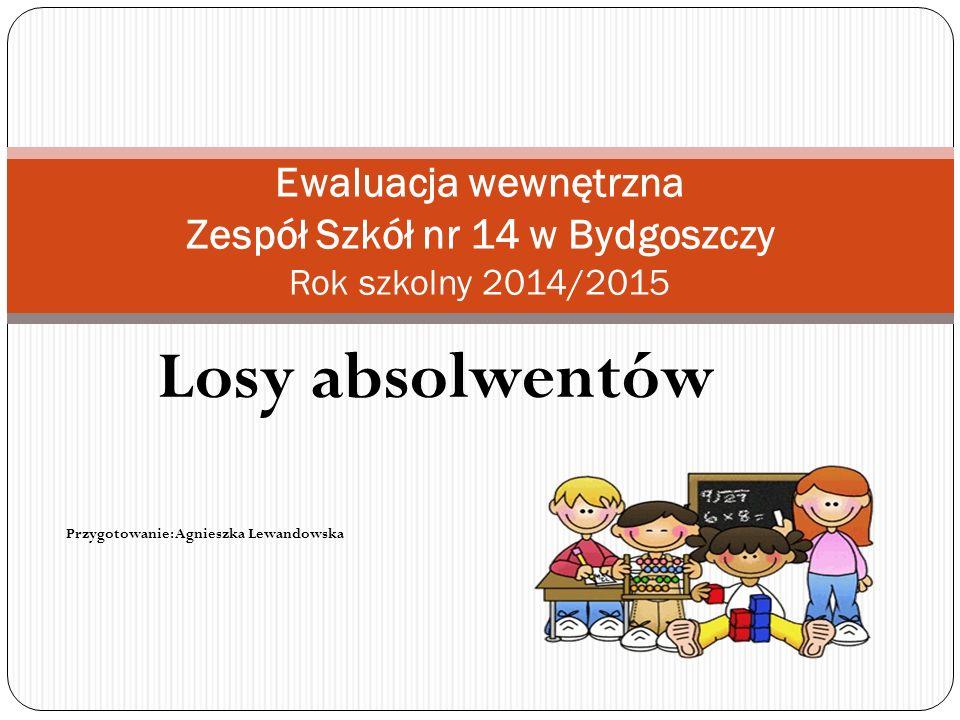 Losy absolwentów Przygotowanie: Agnieszka Lewandowska Ewaluacja wewnętrzna Zespół Szkół nr 14 w Bydgoszczy Rok szkolny 2014/2015