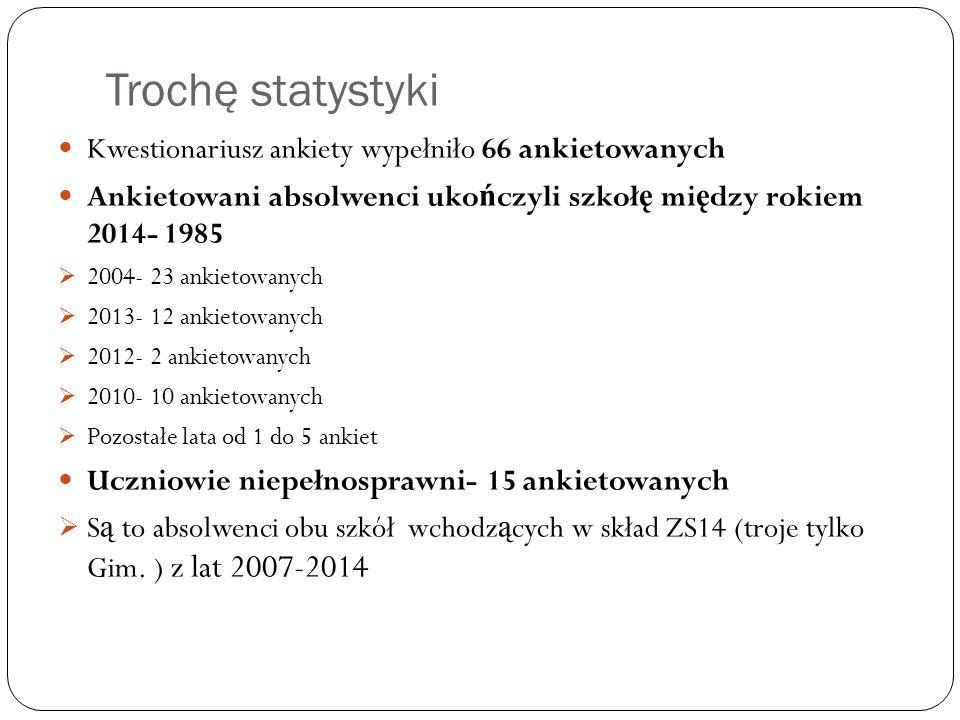 Trochę statystyki Kwestionariusz ankiety wypełniło 66 ankietowanych Ankietowani absolwenci uko ń czyli szkoł ę mi ę dzy rokiem 2014- 1985  2004- 23 a