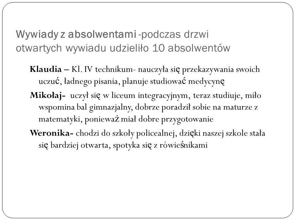 Wywiady z absolwentami cz.