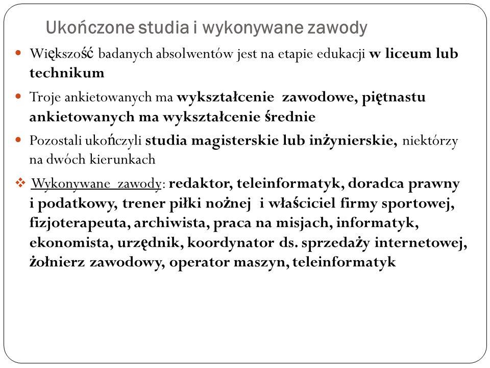 Uczniowie niepełnosprawni Wys.