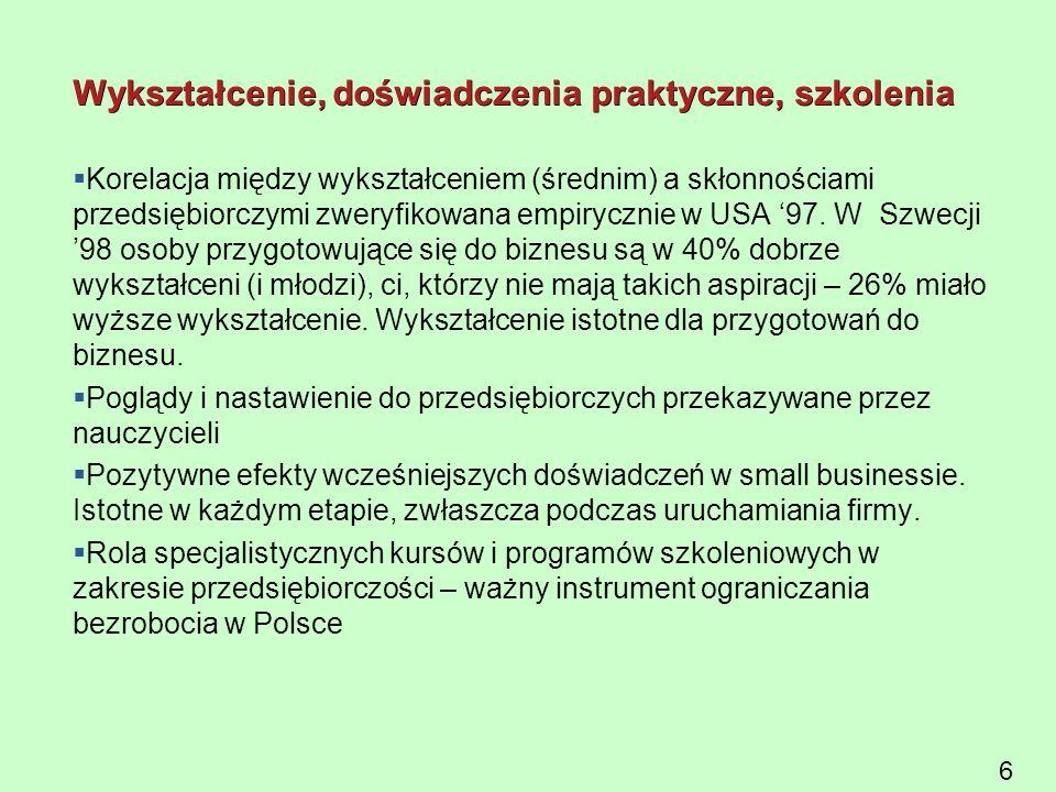 6 Wykształcenie, doświadczenia praktyczne, szkolenia  Korelacja między wykształceniem (średnim) a skłonnościami przedsiębiorczymi zweryfikowana empir