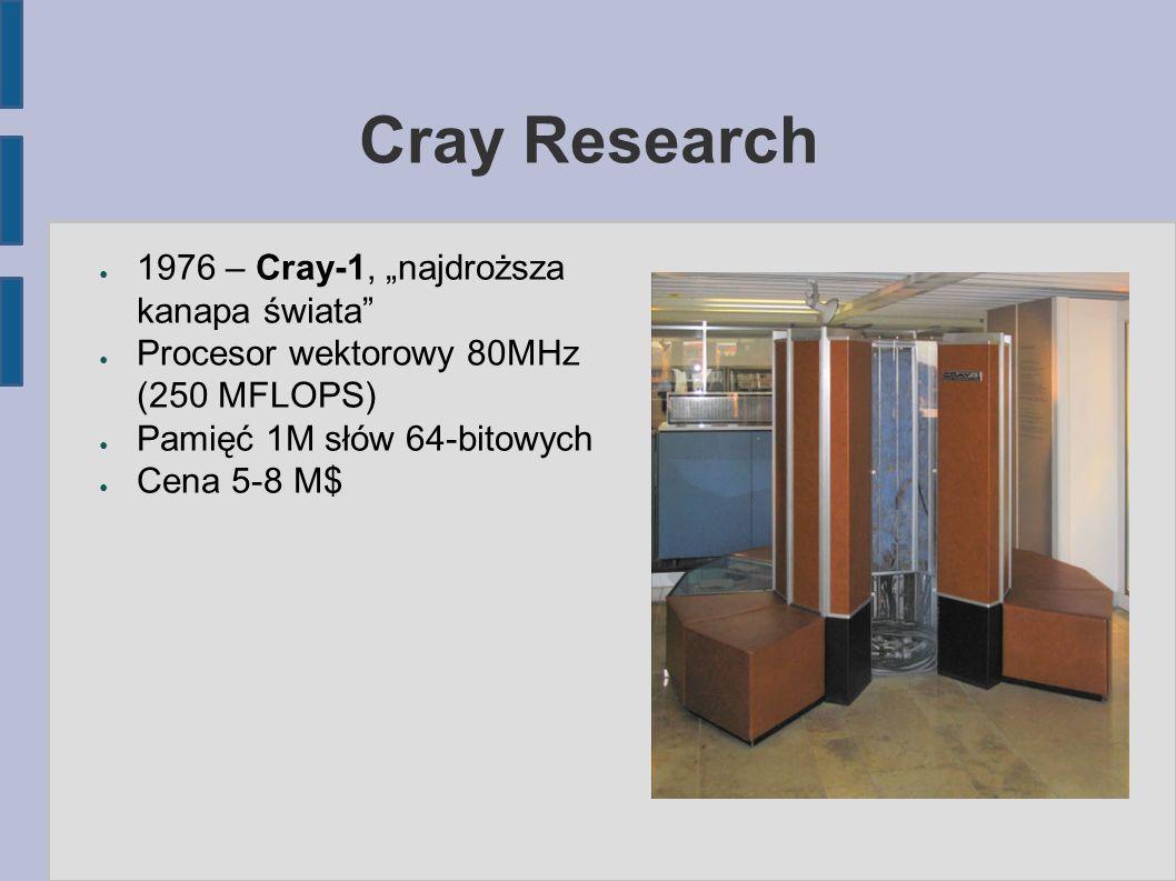 """Cray Research ● 1976 – Cray-1, """"najdroższa kanapa świata"""" ● Procesor wektorowy 80MHz (250 MFLOPS) ● Pamięć 1M słów 64-bitowych ● Cena 5-8 M$"""