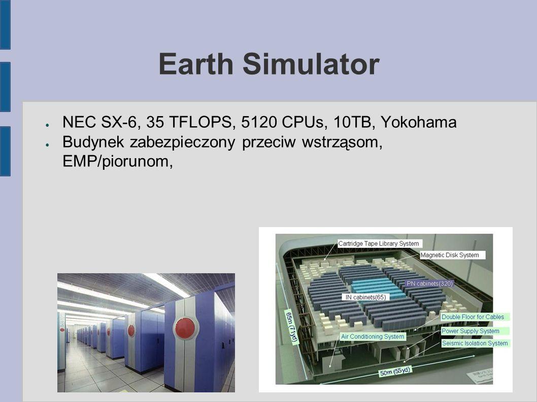 Earth Simulator ● NEC SX-6, 35 TFLOPS, 5120 CPUs, 10TB, Yokohama ● Budynek zabezpieczony przeciw wstrząsom, EMP/piorunom,