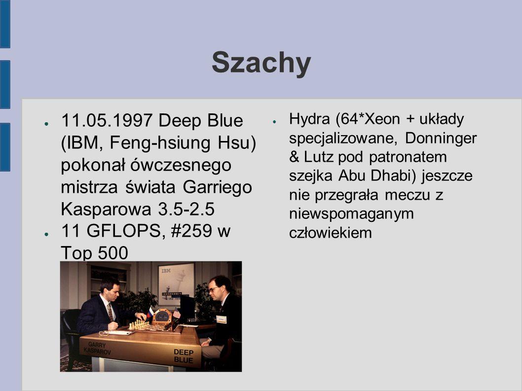 Szachy ● 11.05.1997 Deep Blue (IBM, Feng-hsiung Hsu) pokonał ówczesnego mistrza świata Garriego Kasparowa 3.5-2.5 ● 11 GFLOPS, #259 w Top 500 ● Hydra (64*Xeon + układy specjalizowane, Donninger & Lutz pod patronatem szejka Abu Dhabi) jeszcze nie przegrała meczu z niewspomaganym człowiekiem