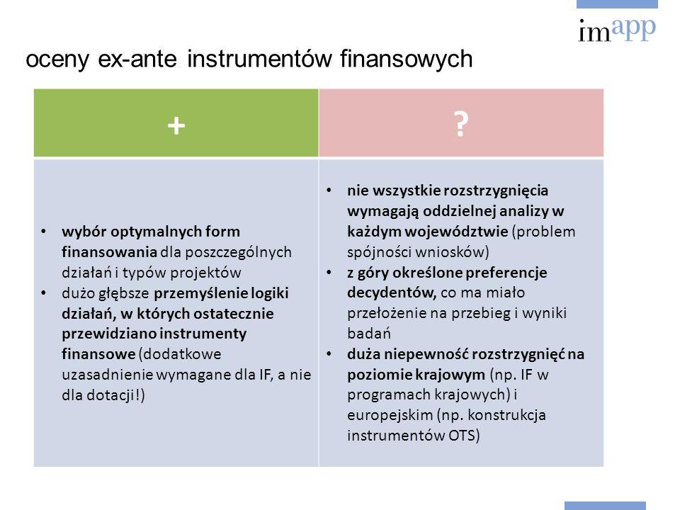 oceny ex-ante instrumentów finansowych +.