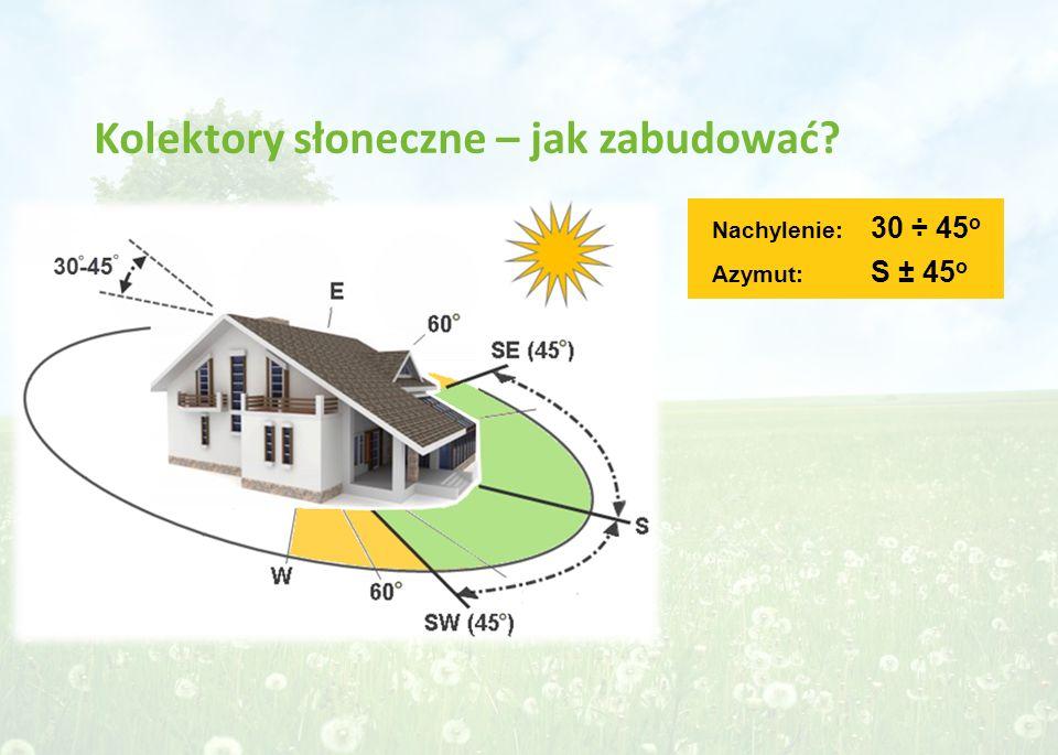 Kolektory słoneczne – jak zabudować? Nachylenie: 30 ÷ 45 o Azymut: S ± 45 o