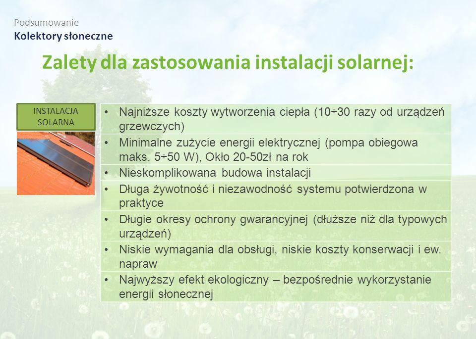 Zalety dla zastosowania instalacji solarnej: Podsumowanie Kolektory słoneczne Najniższe koszty wytworzenia ciepła (10÷30 razy od urządzeń grzewczych) Minimalne zużycie energii elektrycznej (pompa obiegowa maks.
