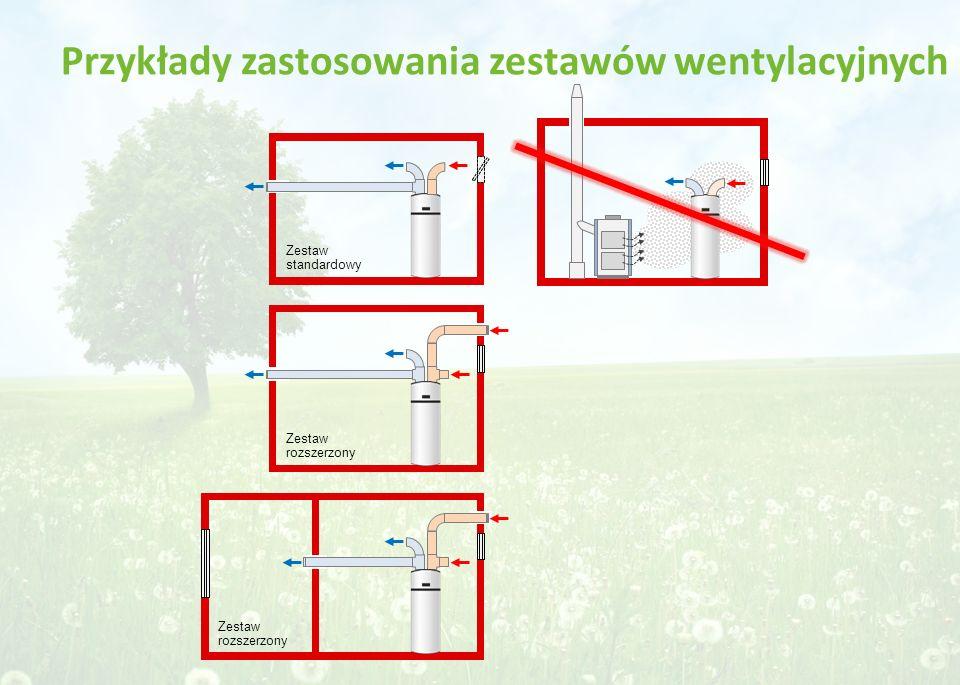 Przykłady zastosowania zestawów wentylacyjnych Zestaw standardowy Zestaw rozszerzony