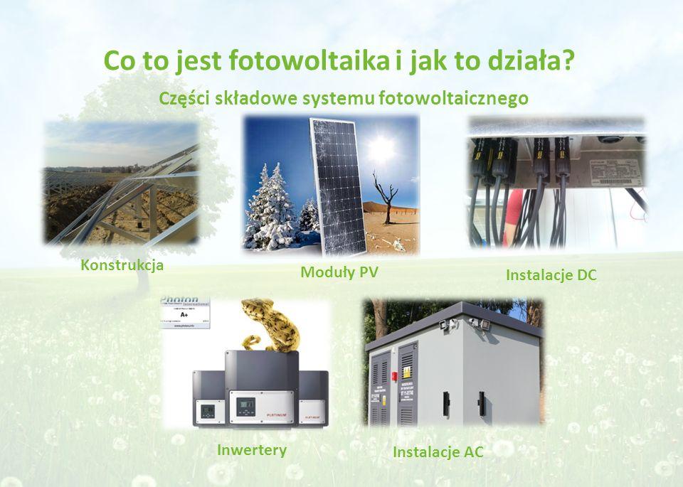 Co to jest fotowoltaika i jak to działa? Części składowe systemu fotowoltaicznego Konstrukcja Moduły PV Instalacje DC Inwertery Instalacje AC