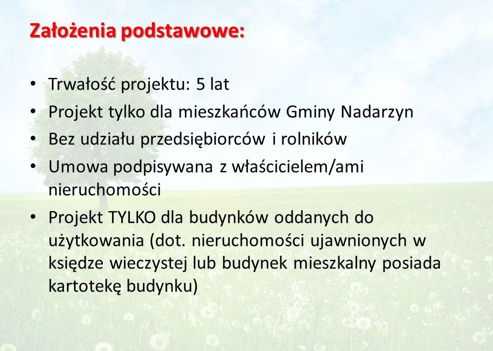 Założenia podstawowe: Trwałość projektu: 5 lat Projekt tylko dla mieszkańców Gminy Nadarzyn Bez udziału przedsiębiorców i rolników Umowa podpisywana z właścicielem/ami nieruchomości Projekt TYLKO dla budynków oddanych do użytkowania (dot.