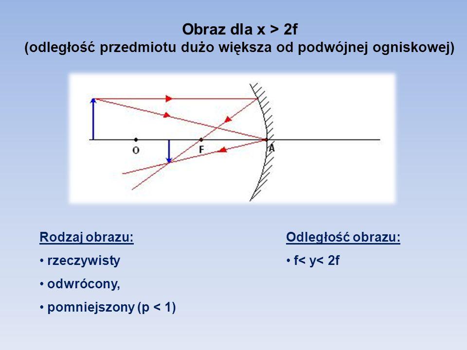 Obraz dla x > 2f (odległość przedmiotu dużo większa od podwójnej ogniskowej) Rodzaj obrazu: rzeczywisty odwrócony, pomniejszony (p < 1) Odległość obrazu: f< y< 2f