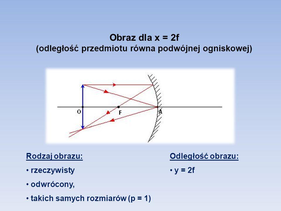 Rodzaj obrazu: rzeczywisty odwrócony, takich samych rozmiarów (p = 1) Odległość obrazu: y = 2f Obraz dla x = 2f (odległość przedmiotu równa podwójnej ogniskowej)