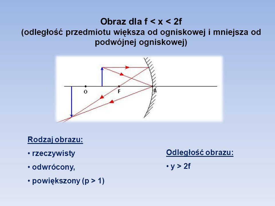 Obraz dla f < x < 2f (odległość przedmiotu większa od ogniskowej i mniejsza od podwójnej ogniskowej) Rodzaj obrazu: rzeczywisty odwrócony, powiększony (p > 1) Odległość obrazu: y > 2f
