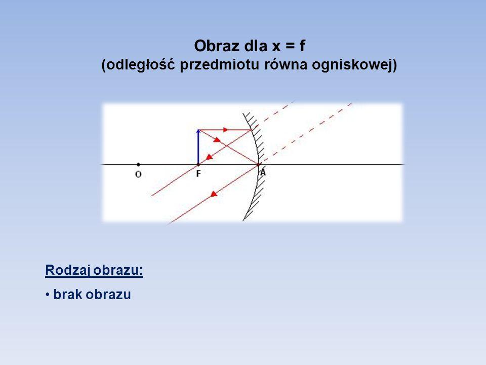 Rodzaj obrazu: brak obrazu Obraz dla x = f (odległość przedmiotu równa ogniskowej)
