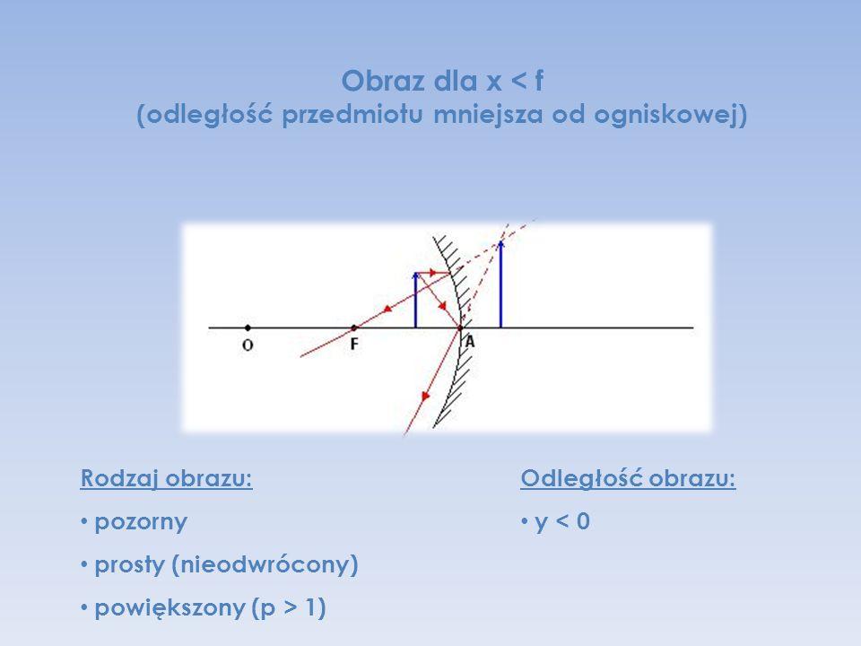 Rodzaj obrazu: pozorny prosty (nieodwrócony) powiększony (p > 1) Odległość obrazu: y < 0 Obraz dla x < f (odległość przedmiotu mniejsza od ogniskowej)