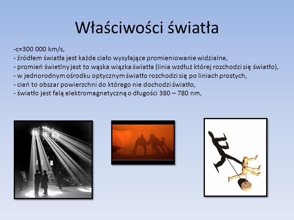 Właściwości światła -c=300 000 km/s, - źródłem światła jest każde ciało wysyłające promieniowanie widzialne, - promień świetlny jest to wąska wiązka światła (linia wzdłuż której rozchodzi się światło), - w jednorodnym ośrodku optycznym światło rozchodzi się po liniach prostych, - cień to obszar powierzchni do którego nie dochodzi światło, - światło jest falą elektromagnetyczną o długości 380 – 780 nm,
