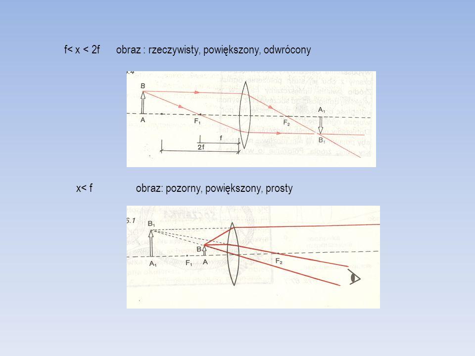 f< x < 2f obraz : rzeczywisty, powiększony, odwrócony x< f obraz: pozorny, powiększony, prosty