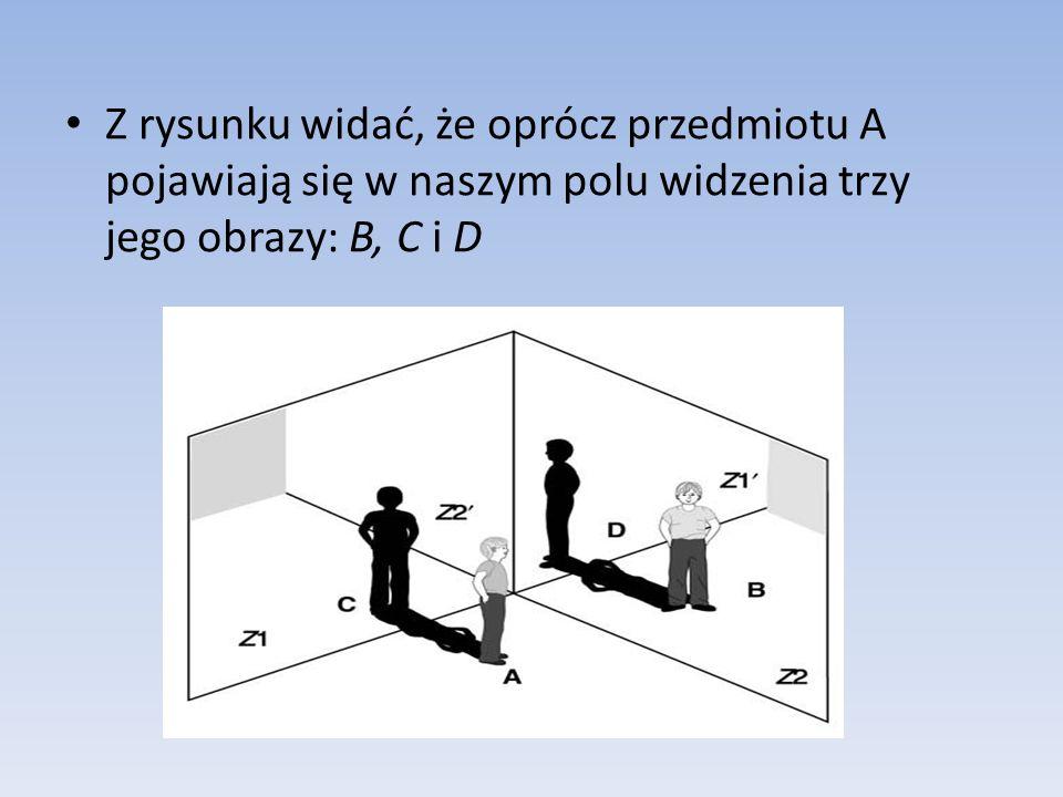 Z rysunku widać, że oprócz przedmiotu A pojawiają się w naszym polu widzenia trzy jego obrazy: B, C i D