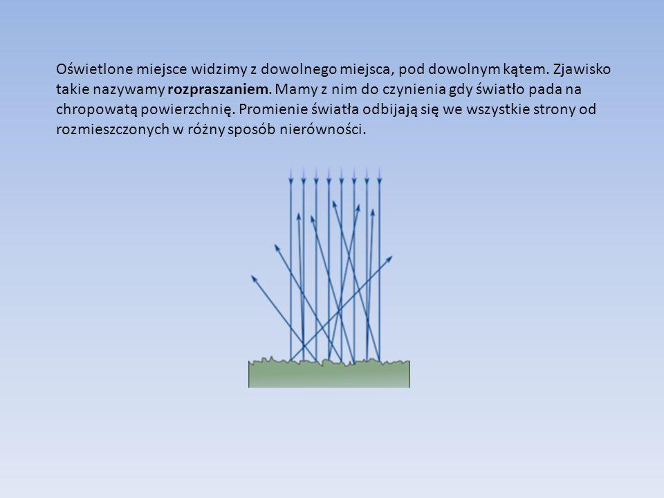 Zwierciadła Zwierciadło optyczne jest to gładka powierzchnia o nierównościach mniejszych niż długość fali świetlnej.