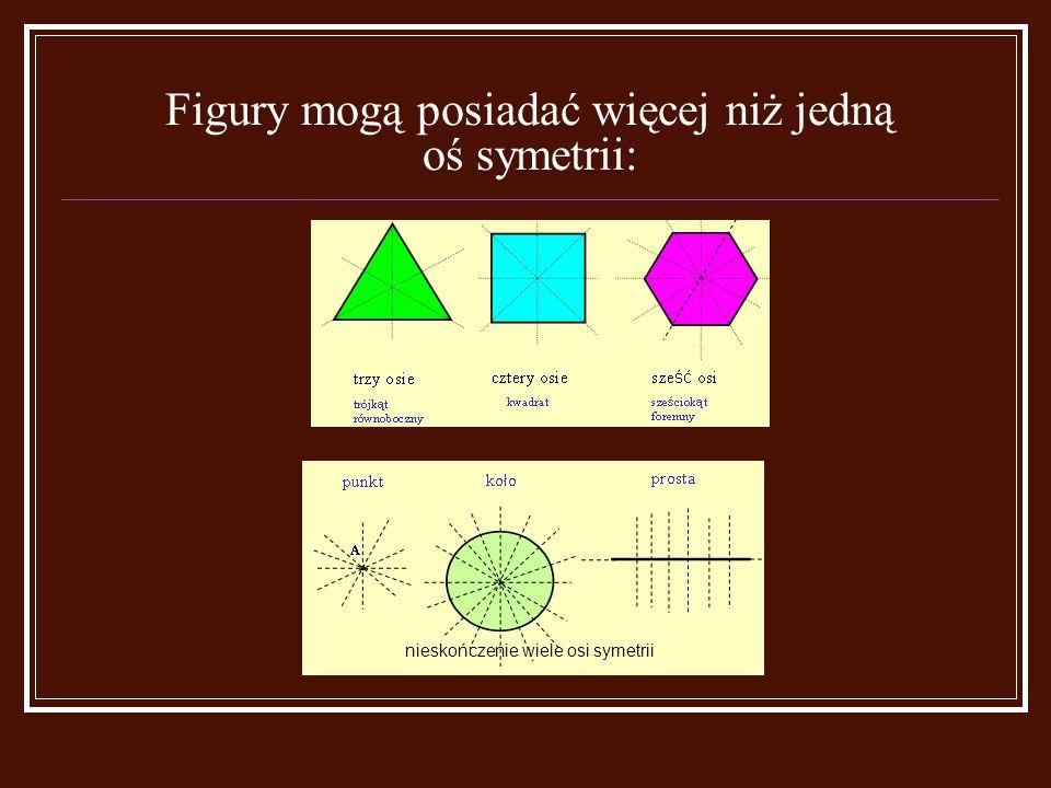 Figury mogą posiadać więcej niż jedną oś symetrii: nieskończenie wiele osi symetrii