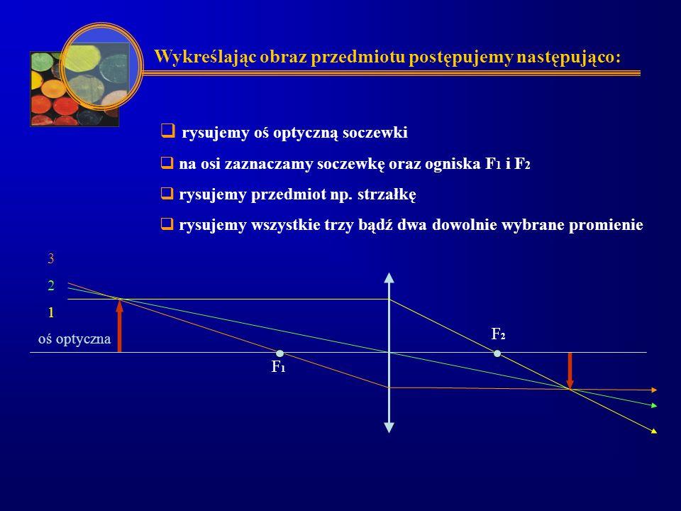  rysujemy oś optyczną soczewki  na osi zaznaczamy soczewkę oraz ogniska F 1 i F 2  rysujemy przedmiot np. strzałkę  rysujemy wszystkie trzy bądź d