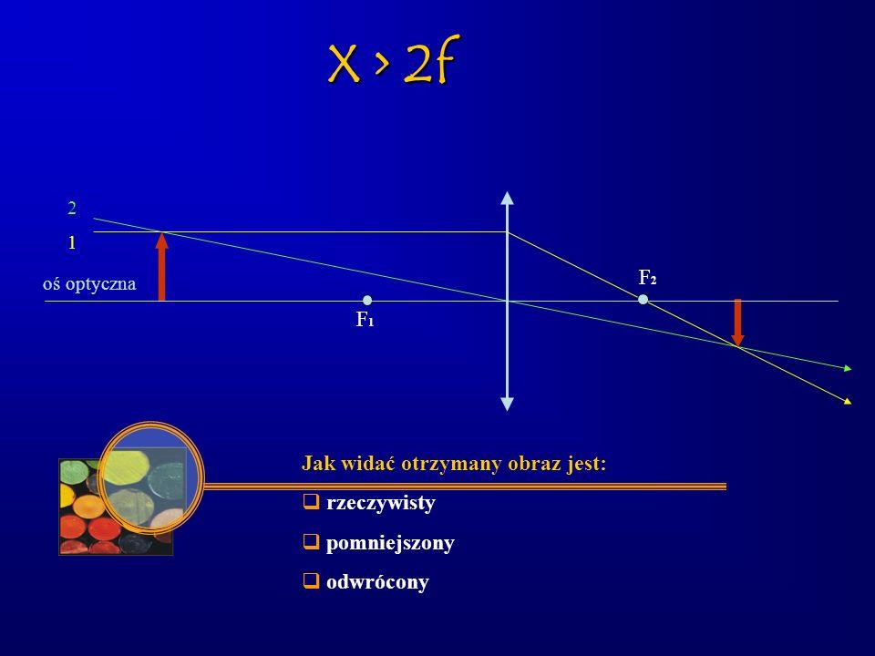 F1F1 F2F2 2 1 Jak widać otrzymany obraz jest:  rzeczywisty  pomniejszony  odwrócony X > 2f