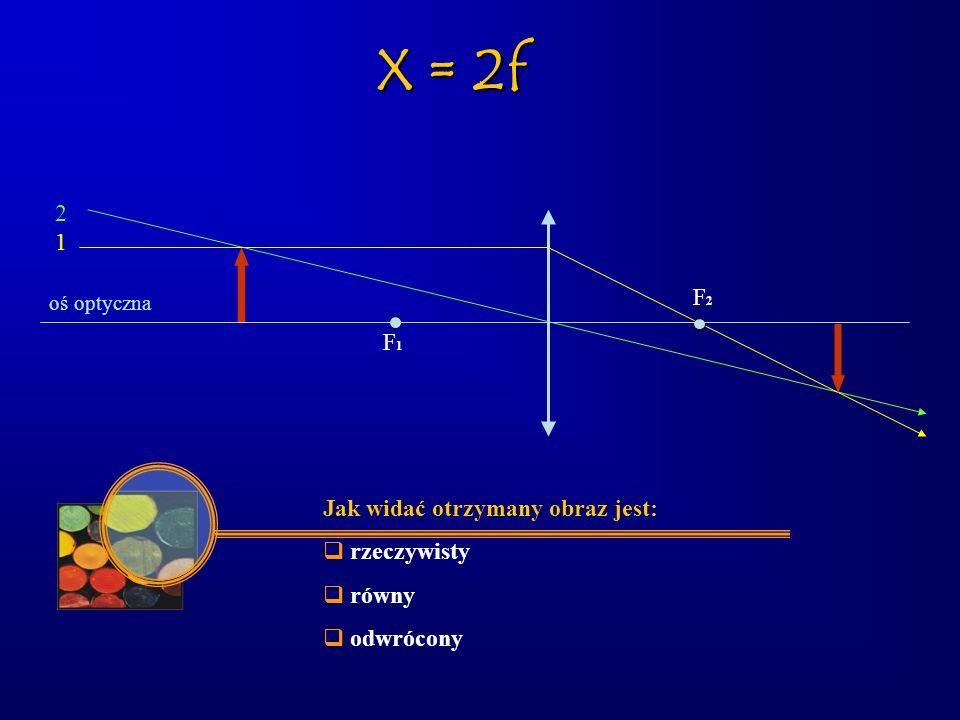 oś optyczna F1F1 F2F2 2 1 Jak widać otrzymany obraz jest:  rzeczywisty  równy  odwrócony X = 2f