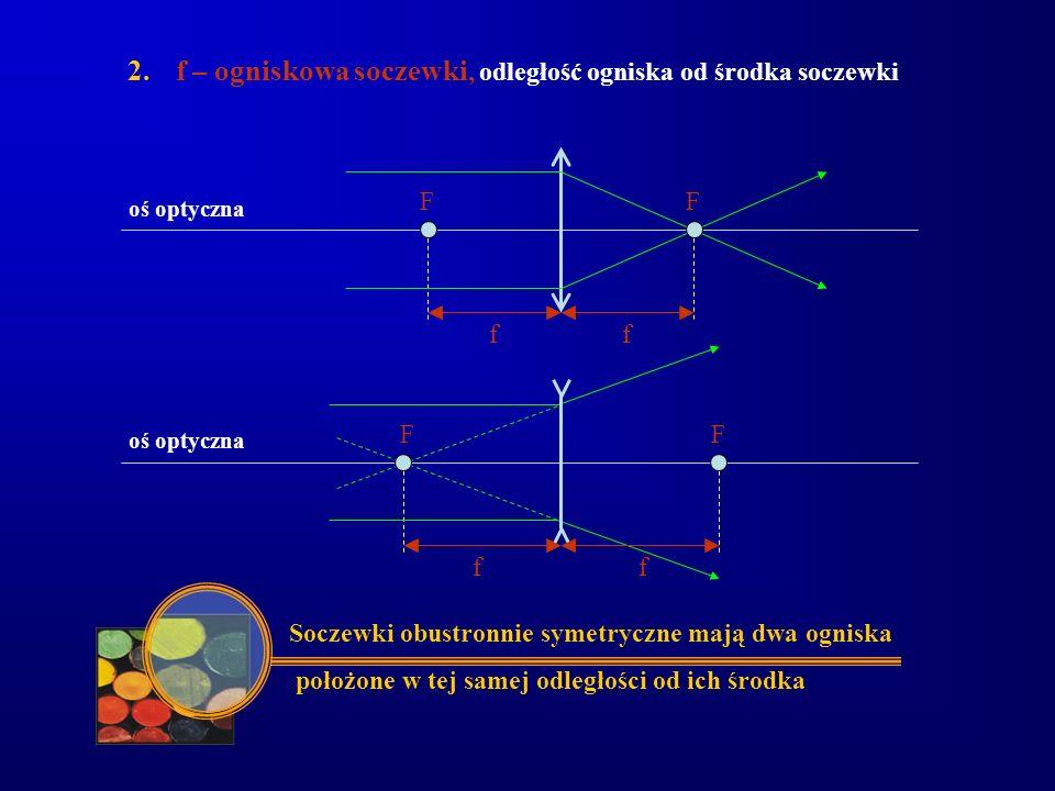 2. f – ogniskowa soczewki, odległość ogniska od środka soczewki Soczewki obustronnie symetryczne mają dwa ogniska położone w tej samej odległości od i