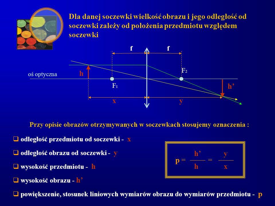Równanie soczewki 1 x y 1 + = 1 f Powyższe równanie opisuje zależność pomiędzy położeniem przedmiotu względem soczewki a położeniem i wielkością obrazu.