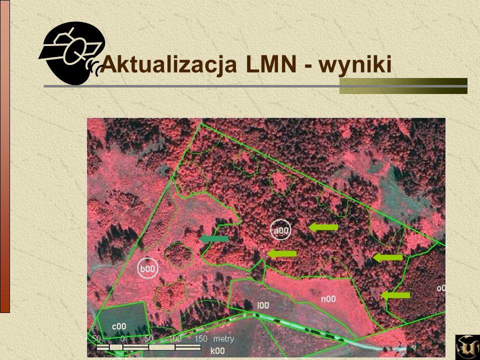 Aktualizacja LMN - wyniki