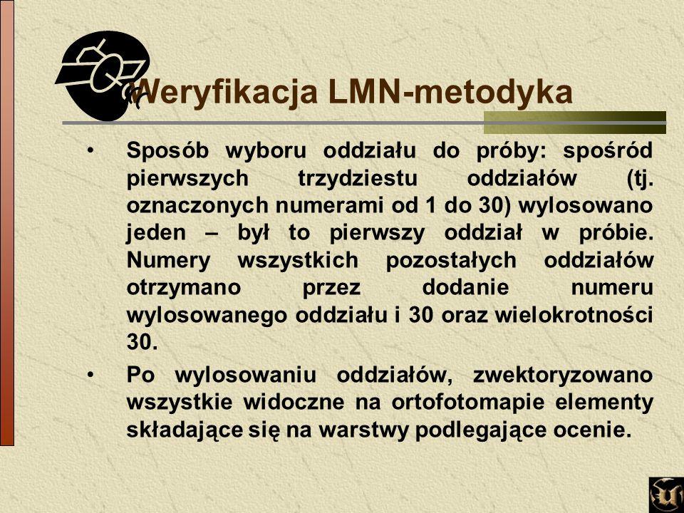Weryfikacja LMN-metodyka Sposób wyboru oddziału do próby: spośród pierwszych trzydziestu oddziałów (tj.