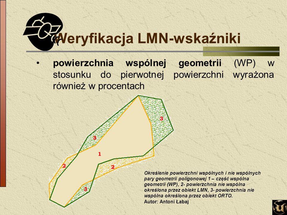 Weryfikacja LMN-wskaźniki powierzchnia wspólnej geometrii (WP) w stosunku do pierwotnej powierzchni wyrażona również w procentach Określenie powierzchni wspólnych i nie wspólnych pary geometrii poligonowej 1 – część wspólna geometrii (WP), 2- powierzchnia nie wspólna określona przez obiekt LMN, 3- powierzchnia nie wspólna określona przez obiekt ORTO.