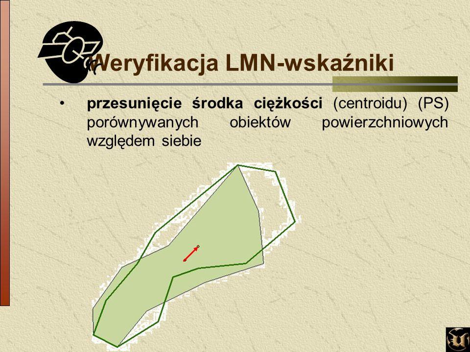 Weryfikacja LMN-wskaźniki przesunięcie środka ciężkości (centroidu) (PS) porównywanych obiektów powierzchniowych względem siebie