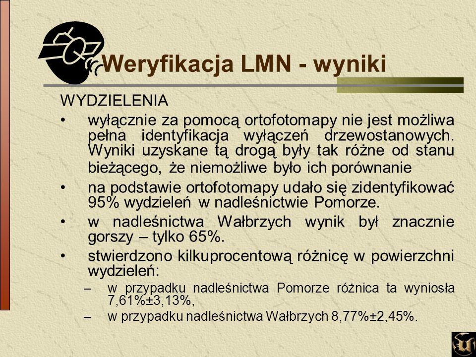 Weryfikacja LMN - wyniki WYDZIELENIA wyłącznie za pomocą ortofotomapy nie jest możliwa pełna identyfikacja wyłączeń drzewostanowych.