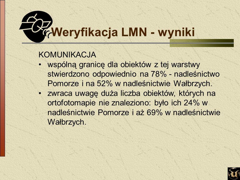 KOMUNIKACJA wspólną granicę dla obiektów z tej warstwy stwierdzono odpowiednio na 78% - nadleśnictwo Pomorze i na 52% w nadleśnictwie Wałbrzych.