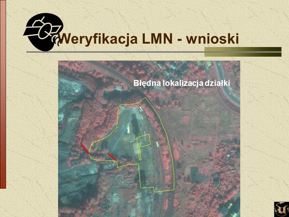 Weryfikacja LMN - wnioski Błędna lokalizacja działki