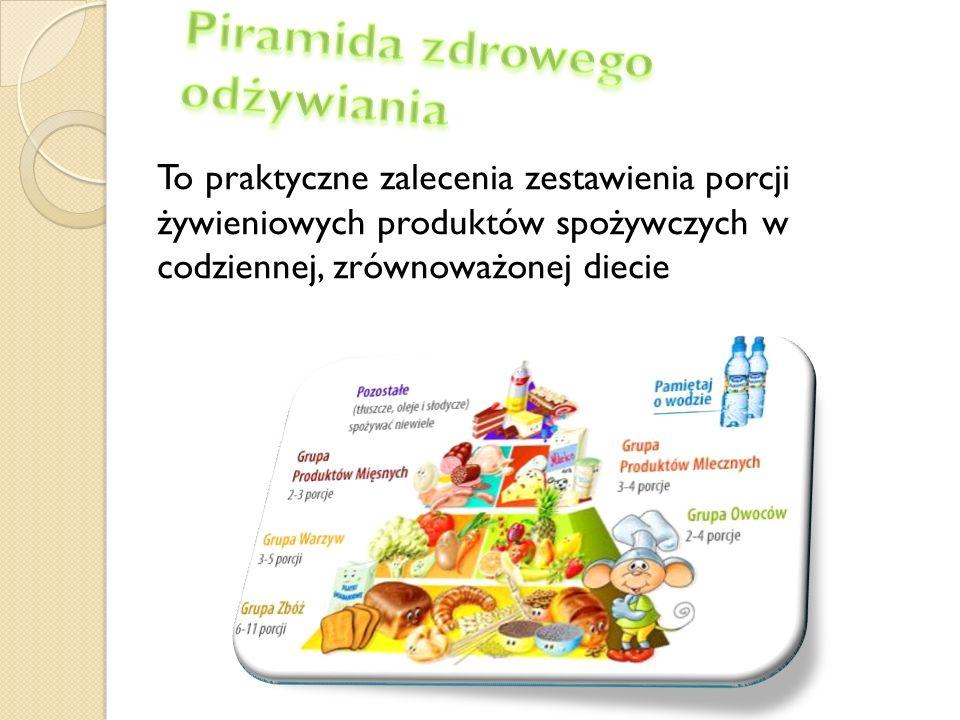 To praktyczne zalecenia zestawienia porcji żywieniowych produktów spożywczych w codziennej, zrównoważonej diecie