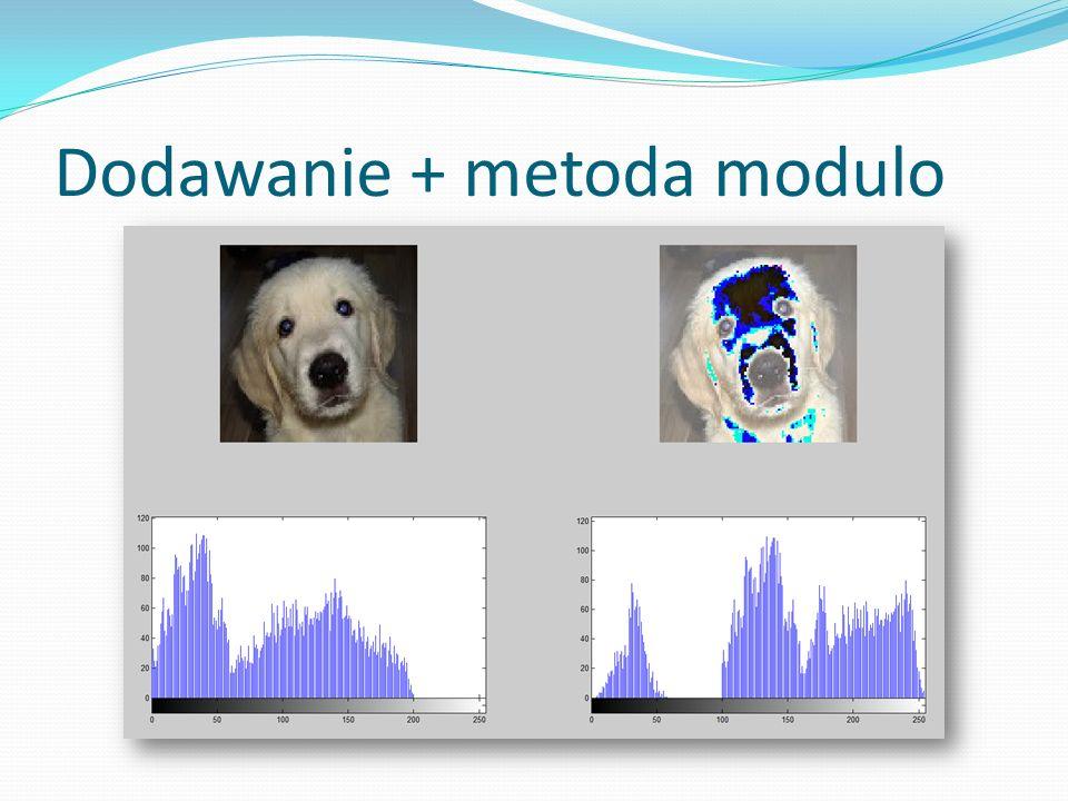 Dodawanie + metoda modulo