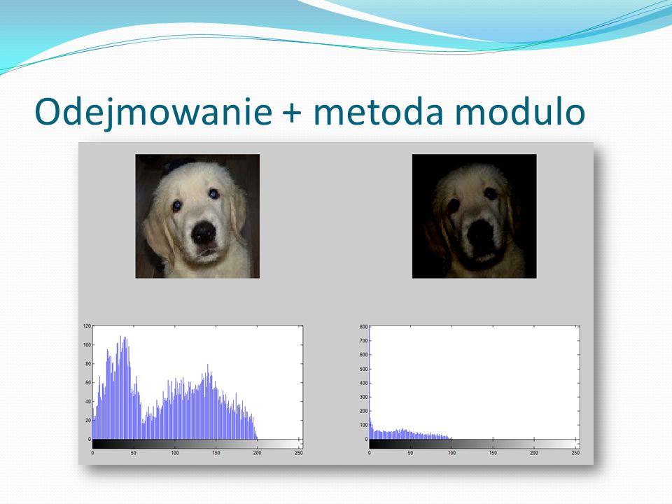 Odejmowanie + metoda modulo