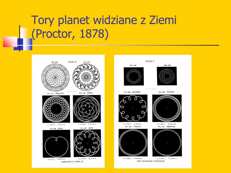 Tory planet widziane z Ziemi (Proctor, 1878)